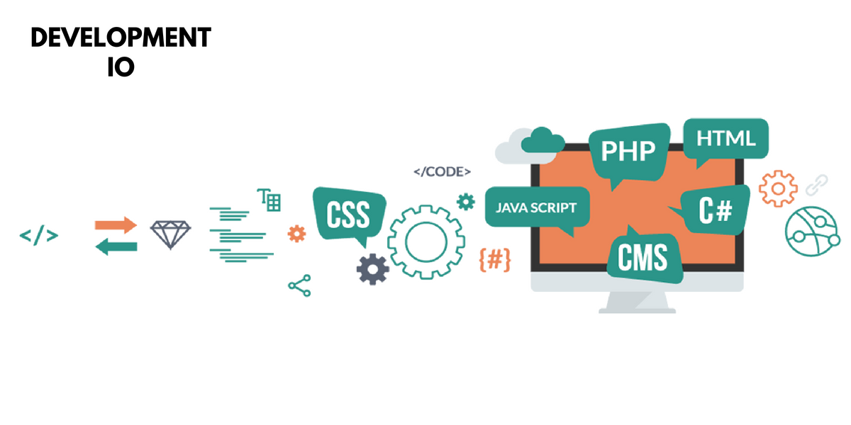 What isresponsive web development ?