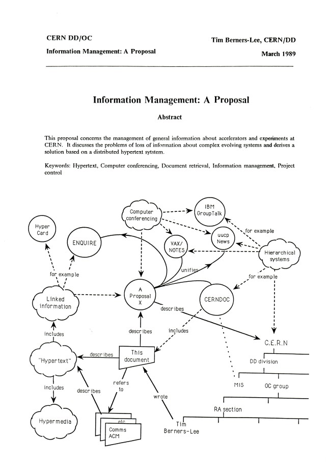 The WorldWide Web Story - First Proposal March 1989