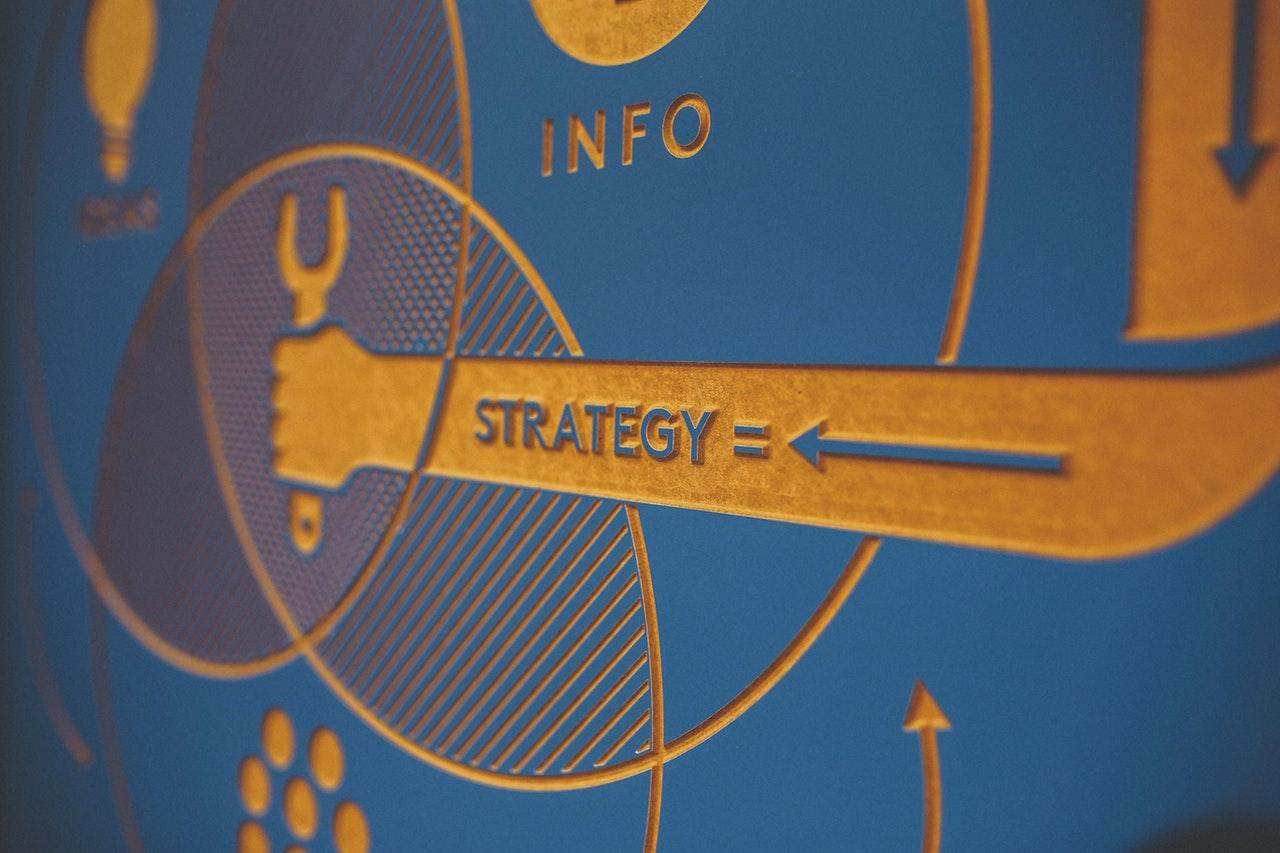 تعريف التسويق و فن التسويق