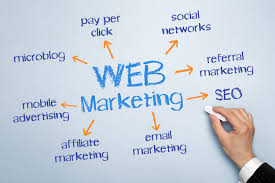 What is web marketing and what is internet marketing used for? web marketing service provided and variations, how to hire a web marketing agency and web marketing company? Benefits if web marketing and explanations for.